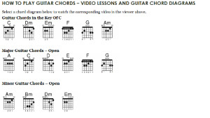 Guitar Chord Video Series demonstrating numerous common guitar chords