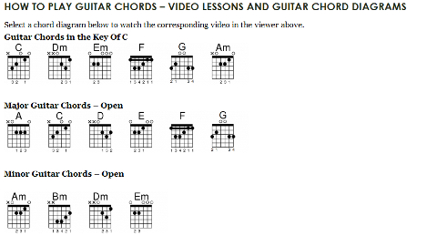 Contemporary Guitar Chords Video Inspiration - Basic Guitar Chords ...
