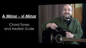 A Minor (vi minor) Chord Tones and the Aeolian Mode