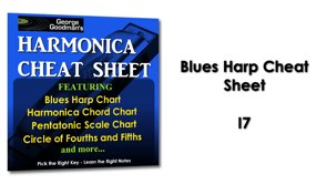 Harmonica Cheat Sheets