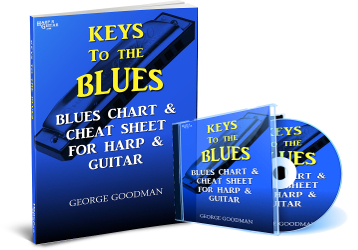 Learn how to play Blues Harp N Guitar