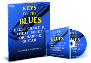 Blues Chart and Cheat Sheet