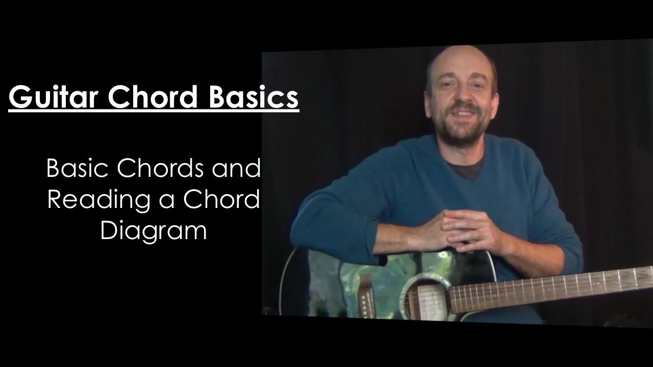 Guitar Chords String How To Read Basic Chord Diagram Basics