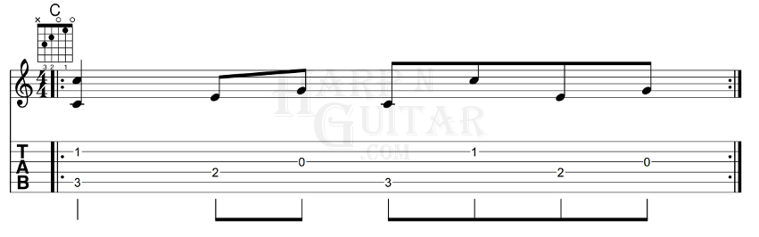 Travis Finger Picking Pattern 60 C Major Harp N Guitar Best Travis Picking Pattern