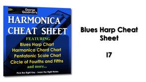 Harmonica Cheat Sheets