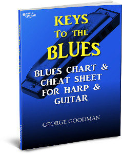 Keys To The Blues - Blues Chart and Cheat Sheet for Harp N Guitar