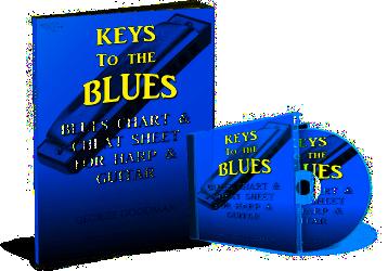 Keys To The Blues